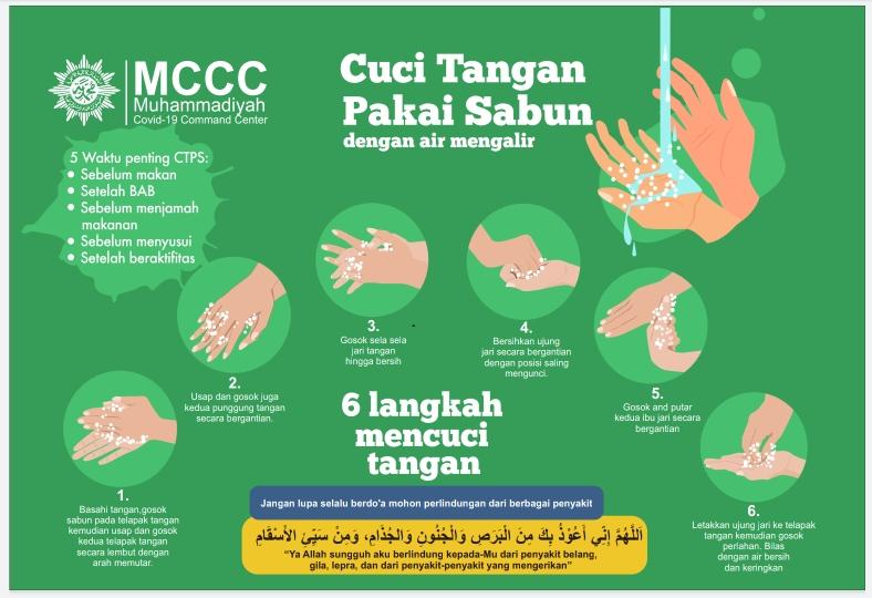 MCCC Gunungkidul 6 Langkah Mencuci Tangan